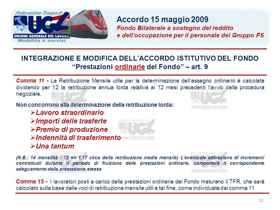 Accordo 15 maggio 2009 Fondo Bilaterale a sostegno del reddito. e dell occupazione per il personale del Gruppo FS.