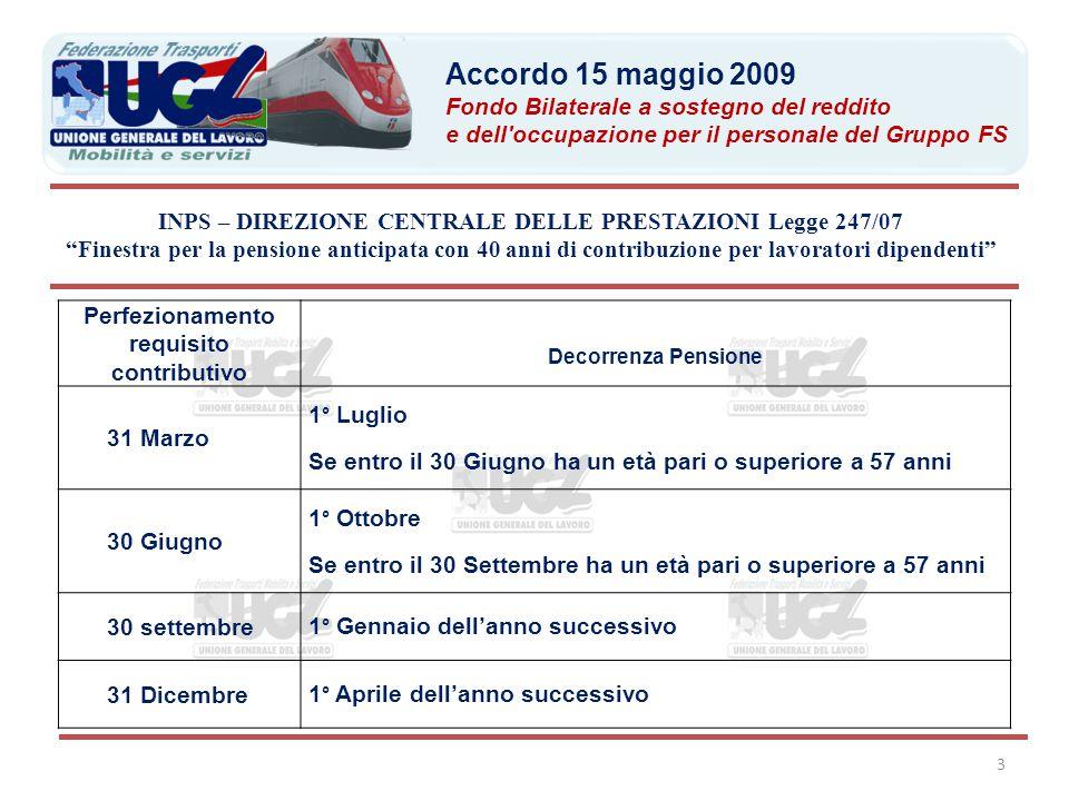 Accordo 15 maggio 2009 Fondo Bilaterale a sostegno del reddito