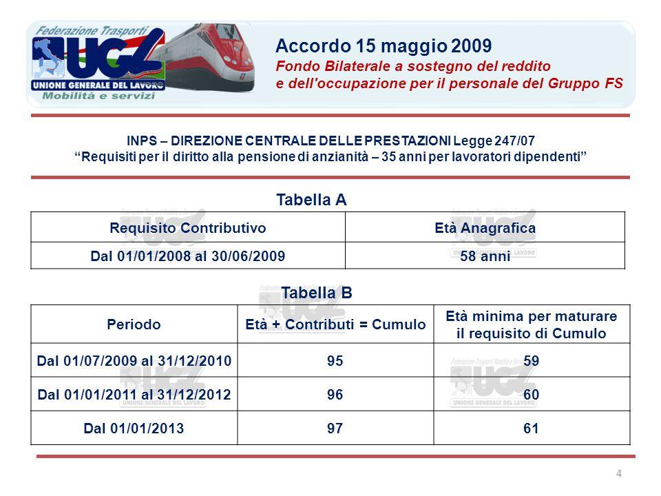 Accordo 15 maggio 2009 Tabella A Tabella B