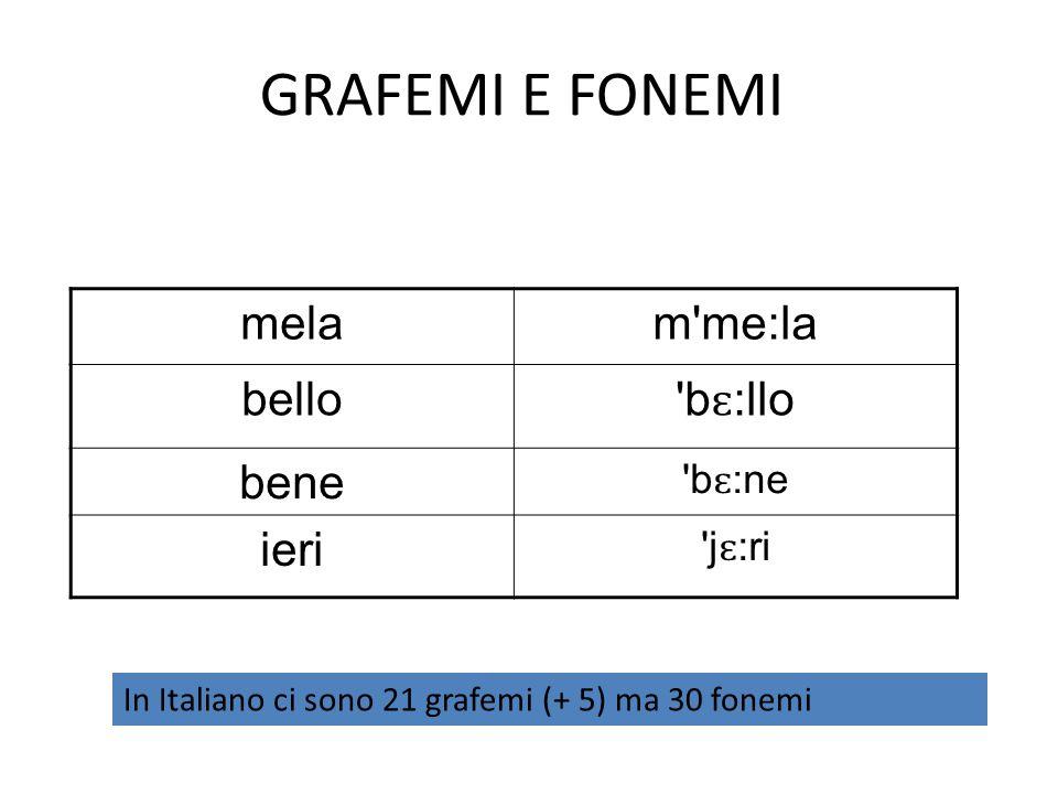 GRAFEMI E FONEMI mela m me:la bello bɛ:llo bene ieri bɛ:ne jɛ:ri