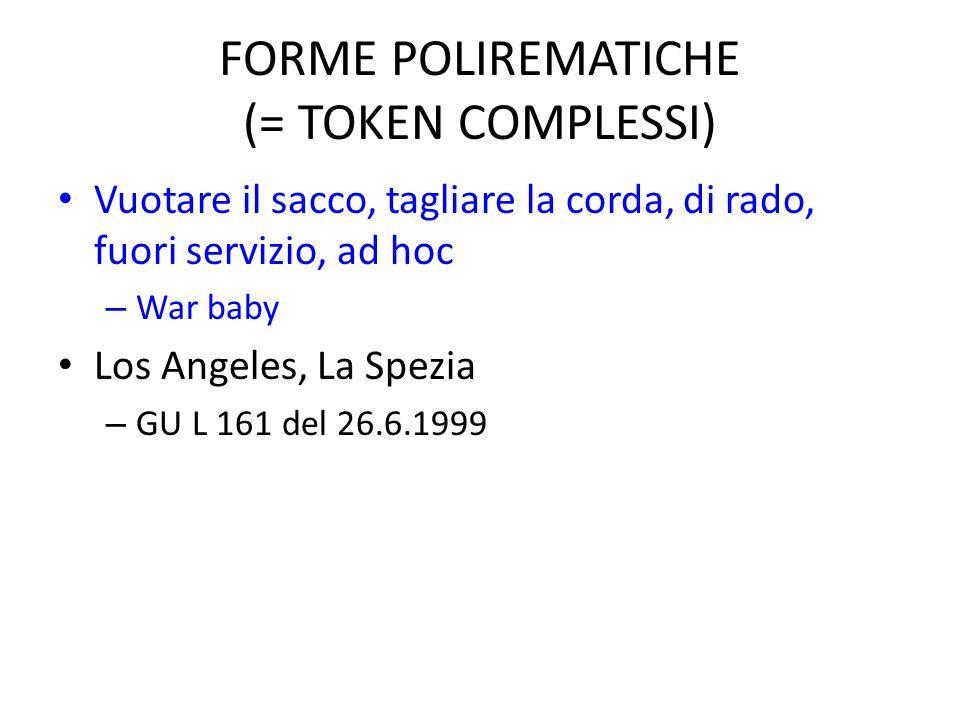 FORME POLIREMATICHE (= TOKEN COMPLESSI)