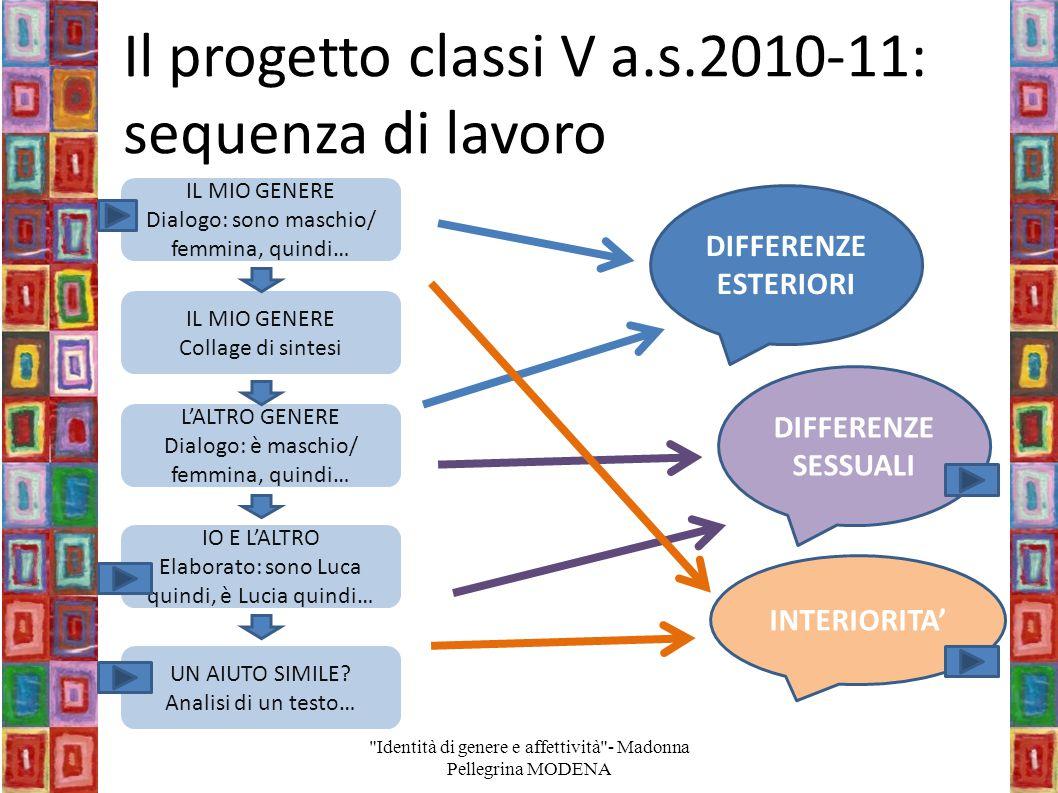Il progetto classi V a.s.2010-11: sequenza di lavoro