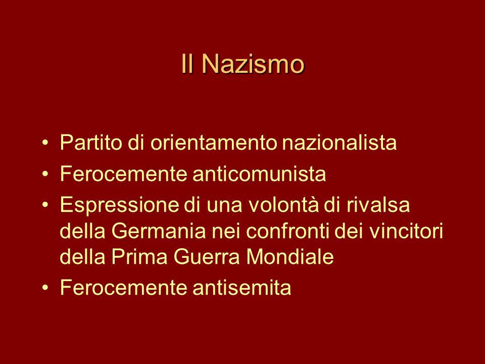 Il Nazismo Partito di orientamento nazionalista