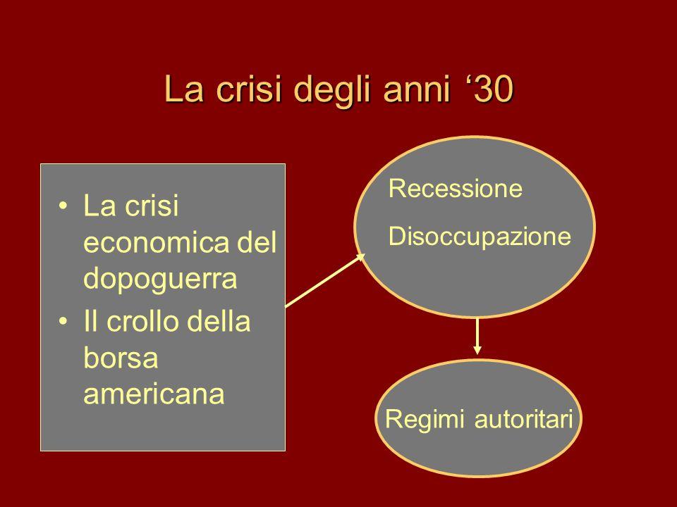 La crisi degli anni '30 La crisi economica del dopoguerra