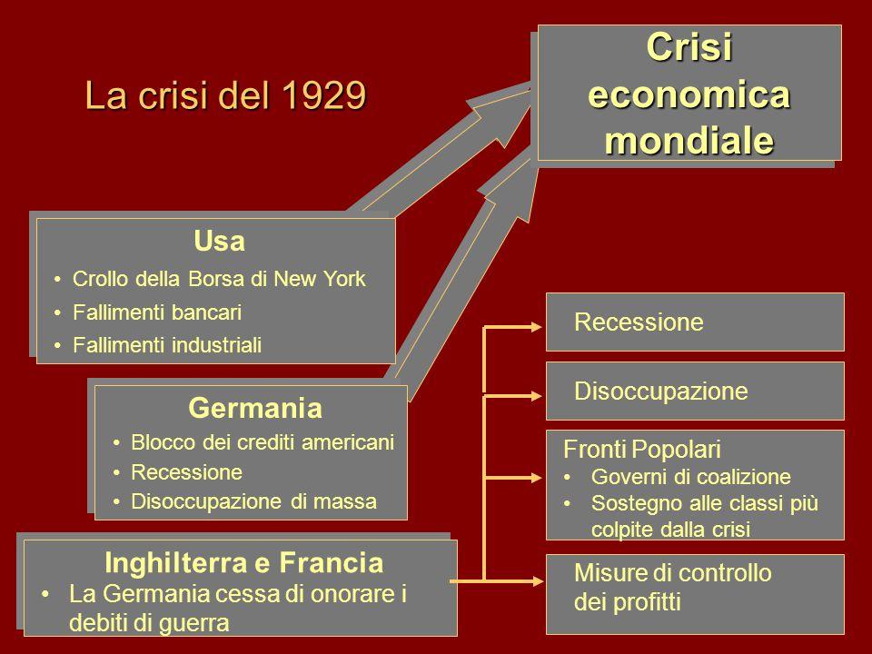 Crisi economica mondiale