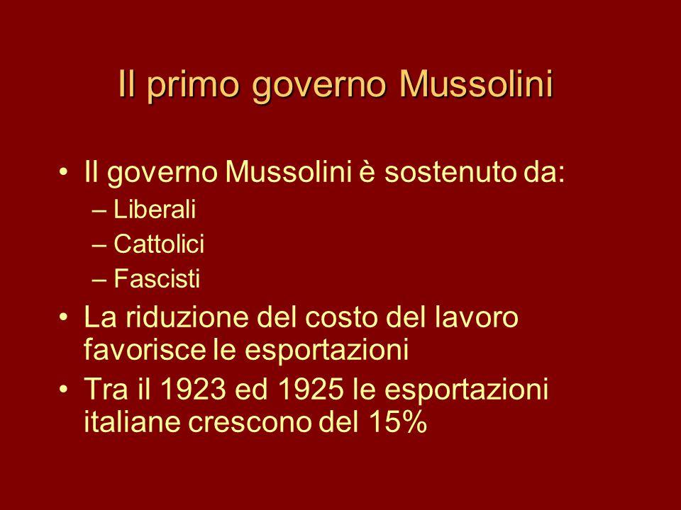 Il primo governo Mussolini