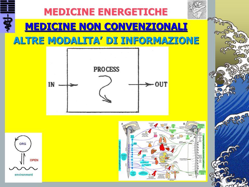 MEDICINE NON CONVENZIONALI ALTRE MODALITA' DI INFORMAZIONE