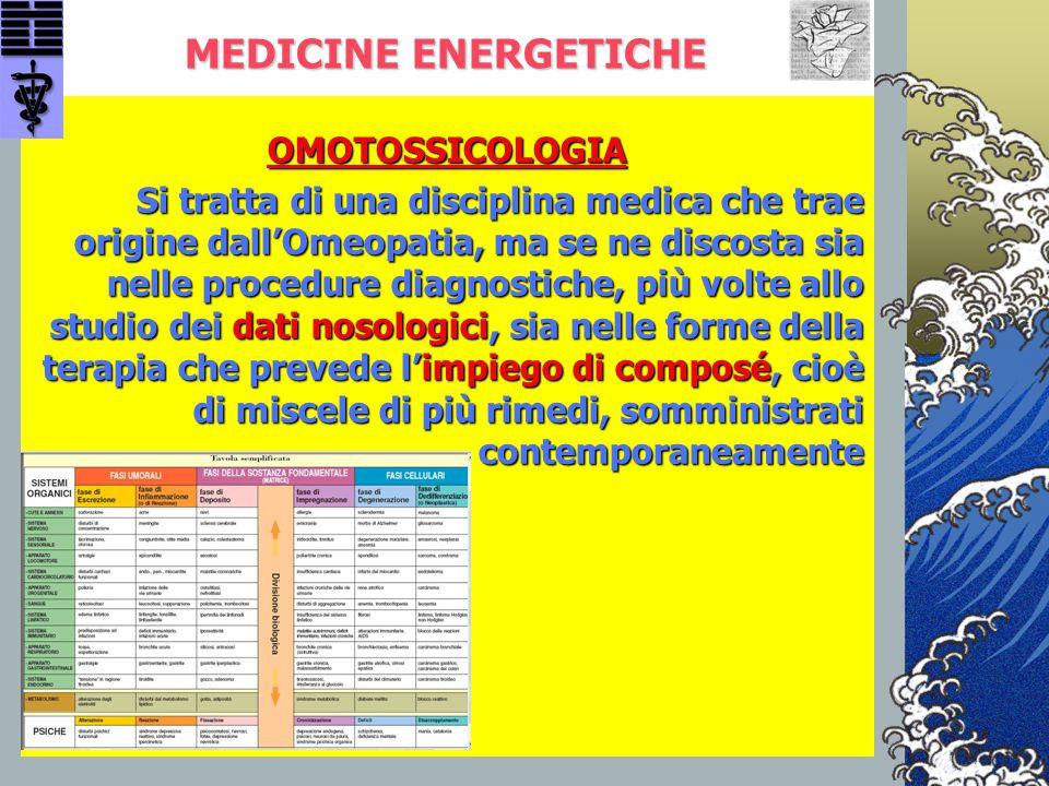 MEDICINE ENERGETICHE OMOTOSSICOLOGIA
