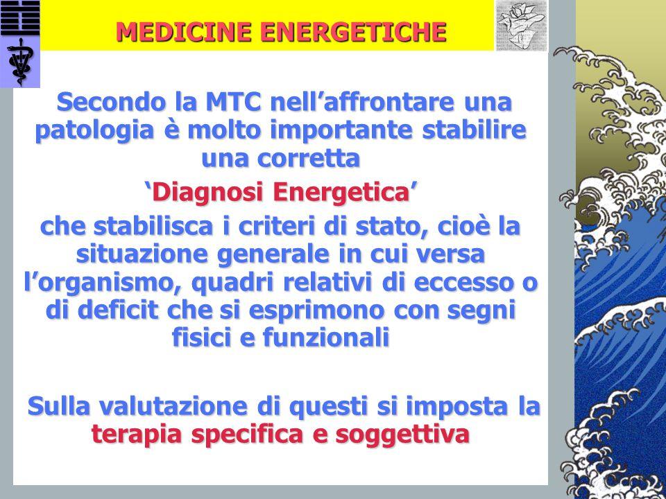 'Diagnosi Energetica'