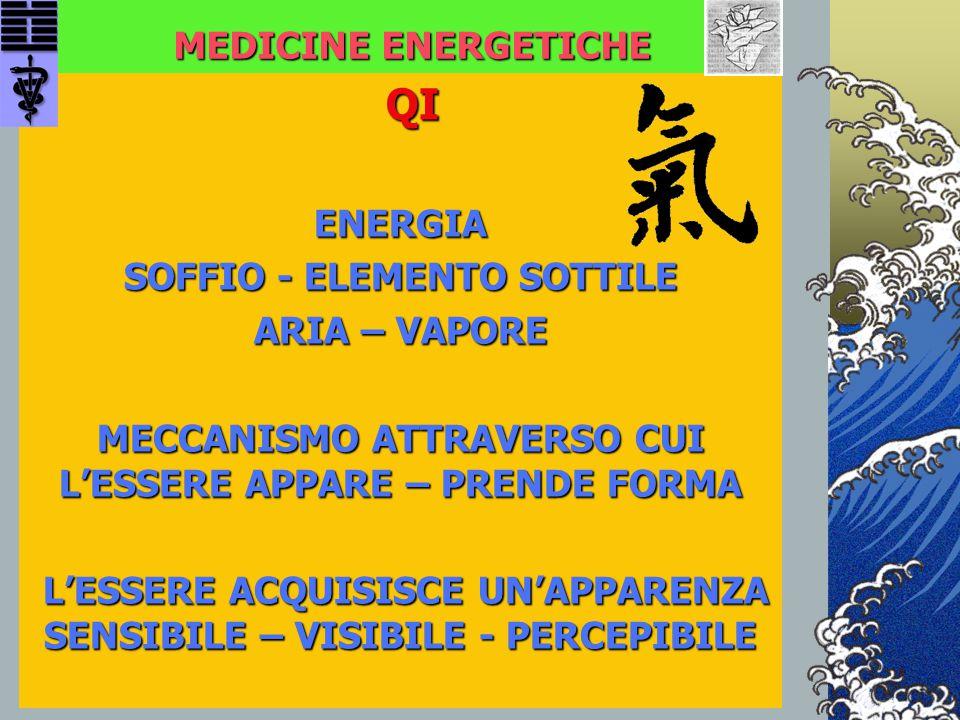 QI MEDICINE ENERGETICHE ENERGIA SOFFIO - ELEMENTO SOTTILE