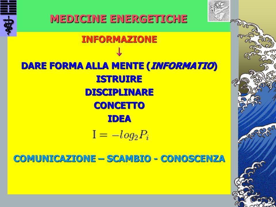 MEDICINE ENERGETICHE INFORMAZIONE  DARE FORMA ALLA MENTE (INFORMATIO)