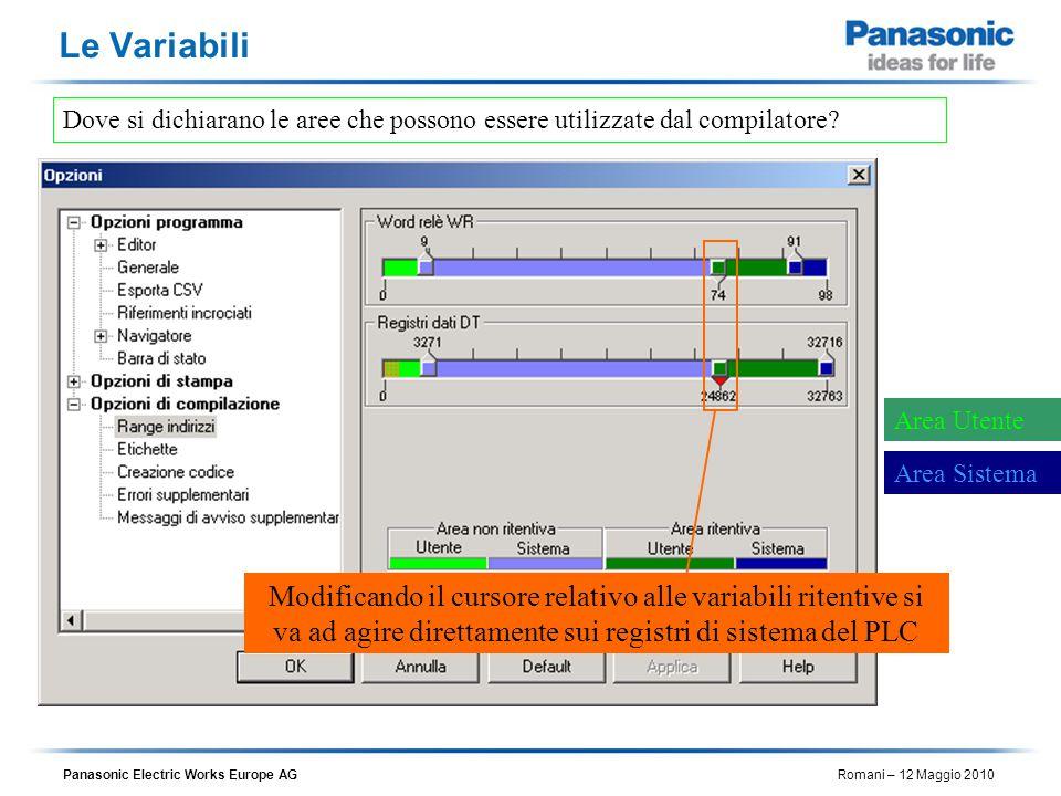 Le Variabili Dove si dichiarano le aree che possono essere utilizzate dal compilatore Area Utente.