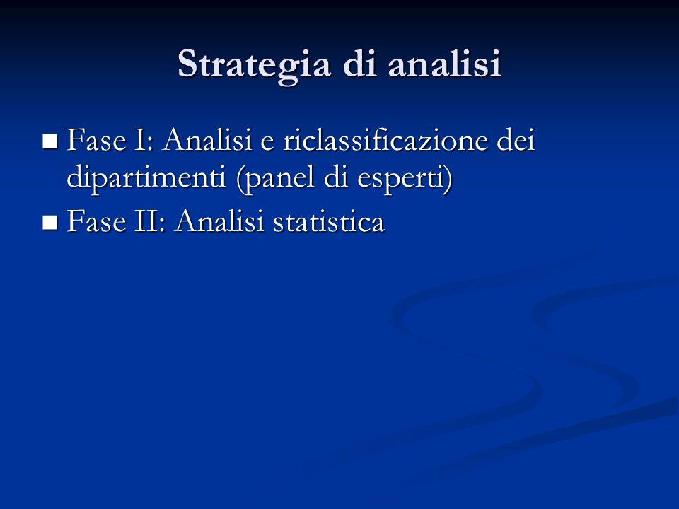 Strategia di analisi Fase I: Analisi e riclassificazione dei dipartimenti (panel di esperti) Fase II: Analisi statistica.