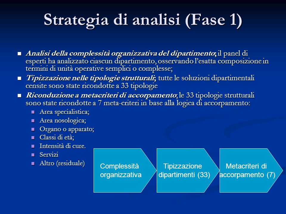 Strategia di analisi (Fase 1)