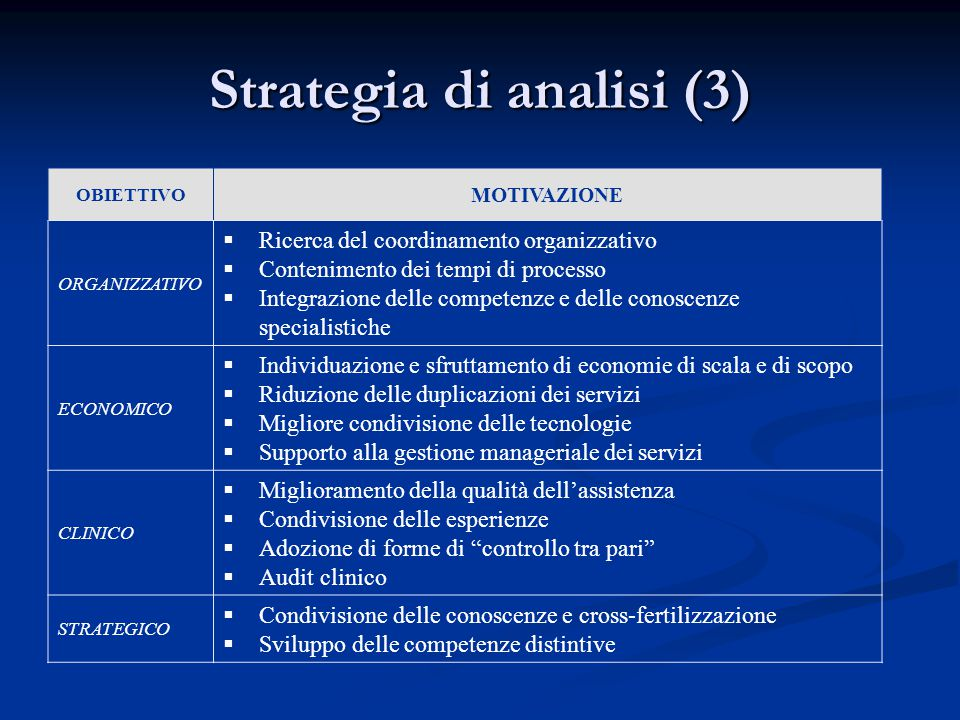 Strategia di analisi (3)