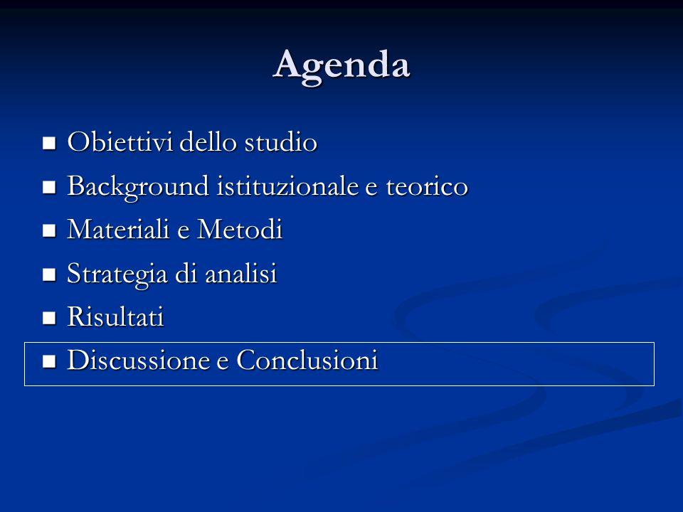 Agenda Obiettivi dello studio Background istituzionale e teorico
