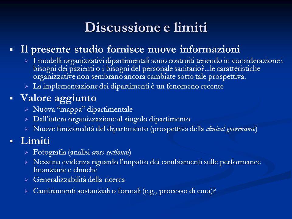 Discussione e limiti Il presente studio fornisce nuove informazioni