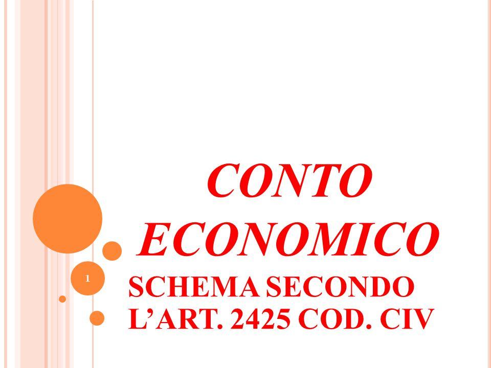 SCHEMA SECONDO L'ART. 2425 COD. CIV