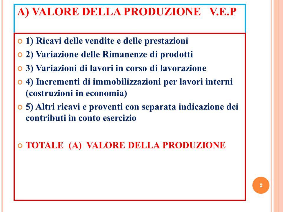 A) VALORE DELLA PRODUZIONE V.E.P