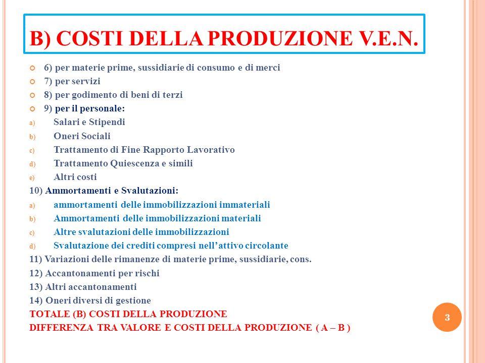 B) COSTI DELLA PRODUZIONE V.E.N.