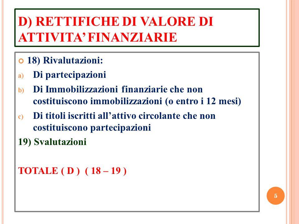D) RETTIFICHE DI VALORE DI ATTIVITA' FINANZIARIE