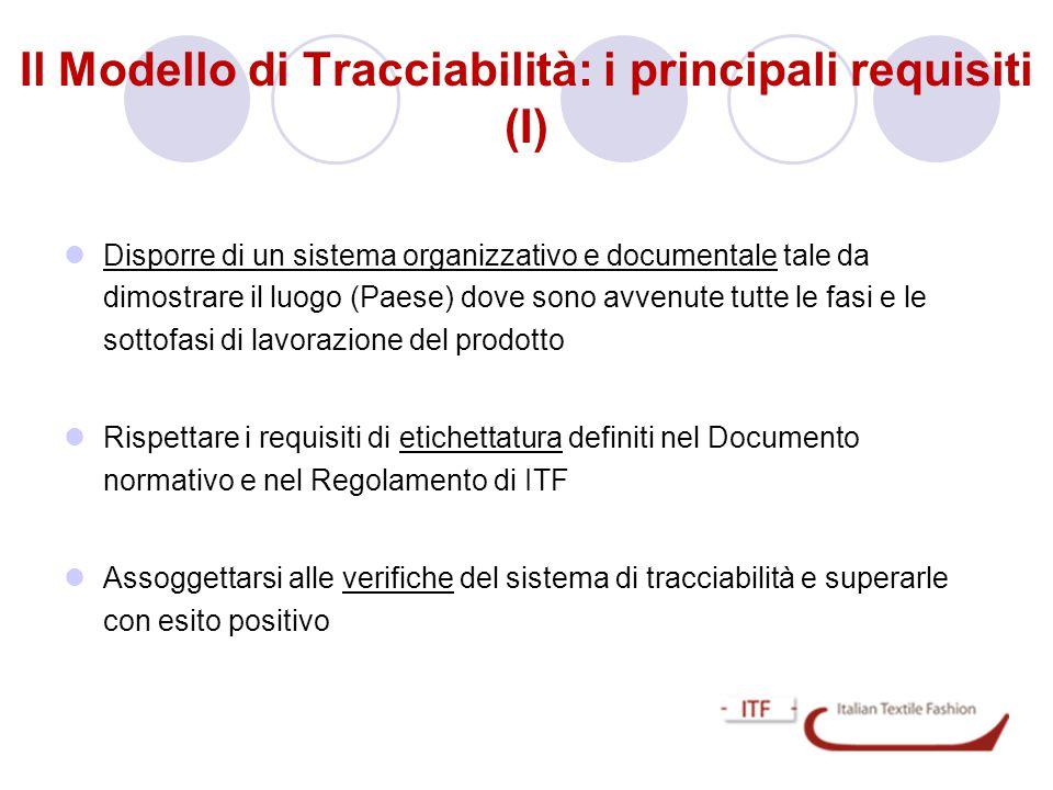 Il Modello di Tracciabilità: i principali requisiti (I)