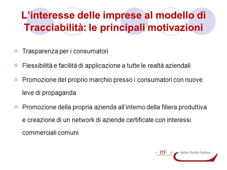 L'interesse delle imprese al modello di Tracciabilità: le principali motivazioni