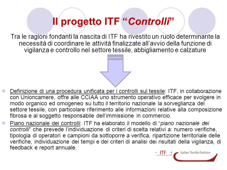 Il progetto ITF Controlli