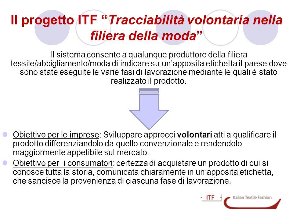 Il progetto ITF Tracciabilità volontaria nella filiera della moda