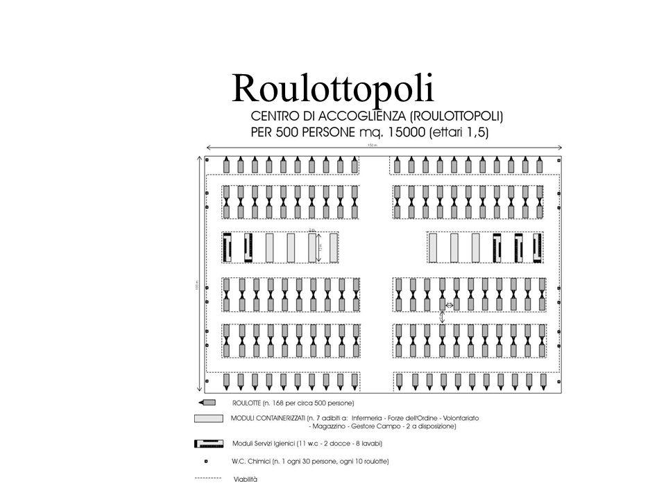 Roulottopoli