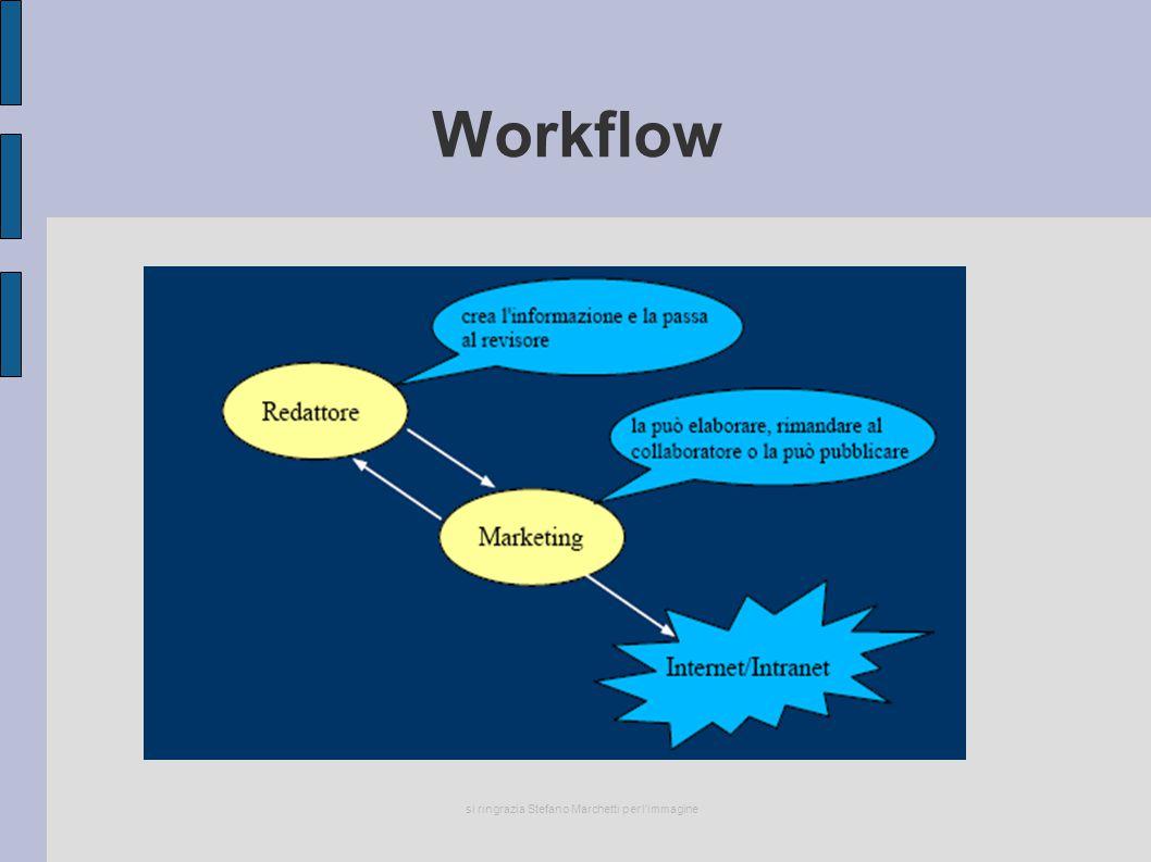 Workflow si ringrazia Stefano Marchetti per l immagine