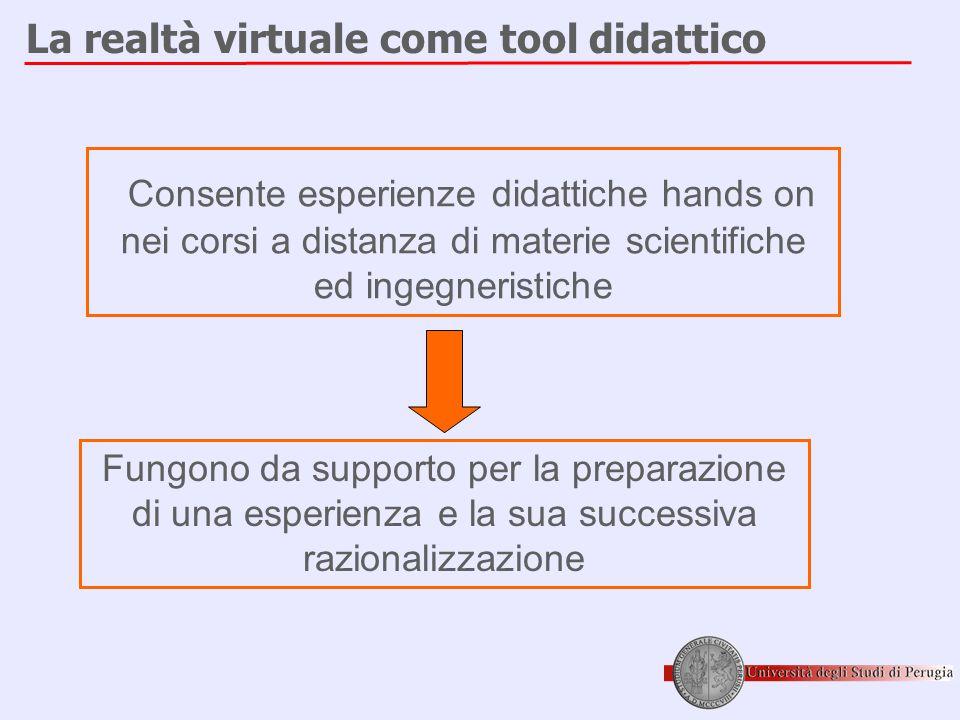 La realtà virtuale come tool didattico