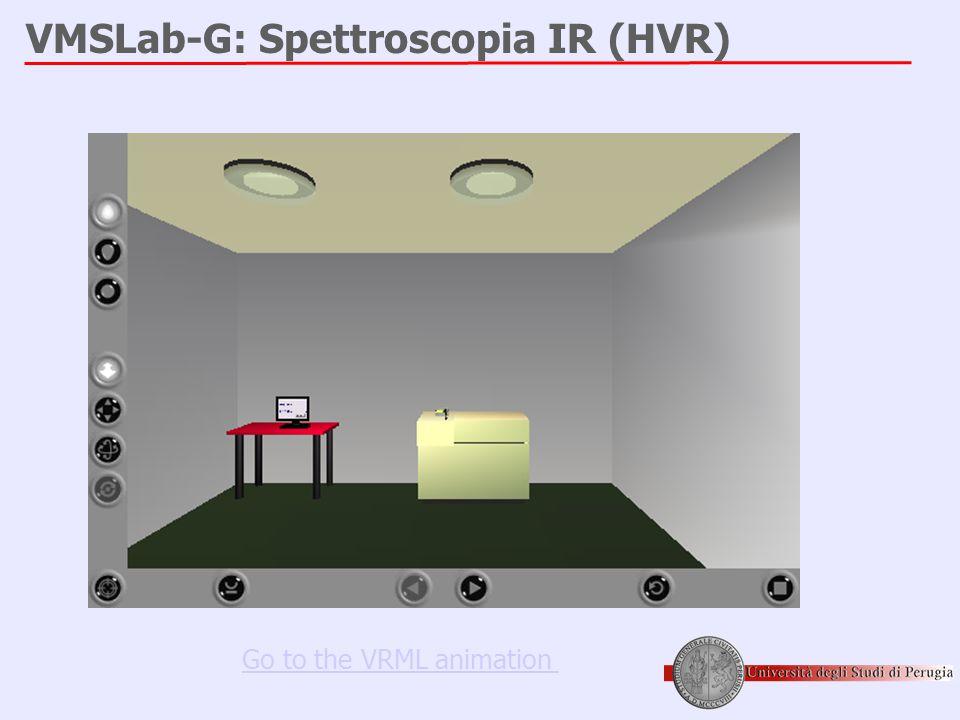 VMSLab-G: Spettroscopia IR (HVR)
