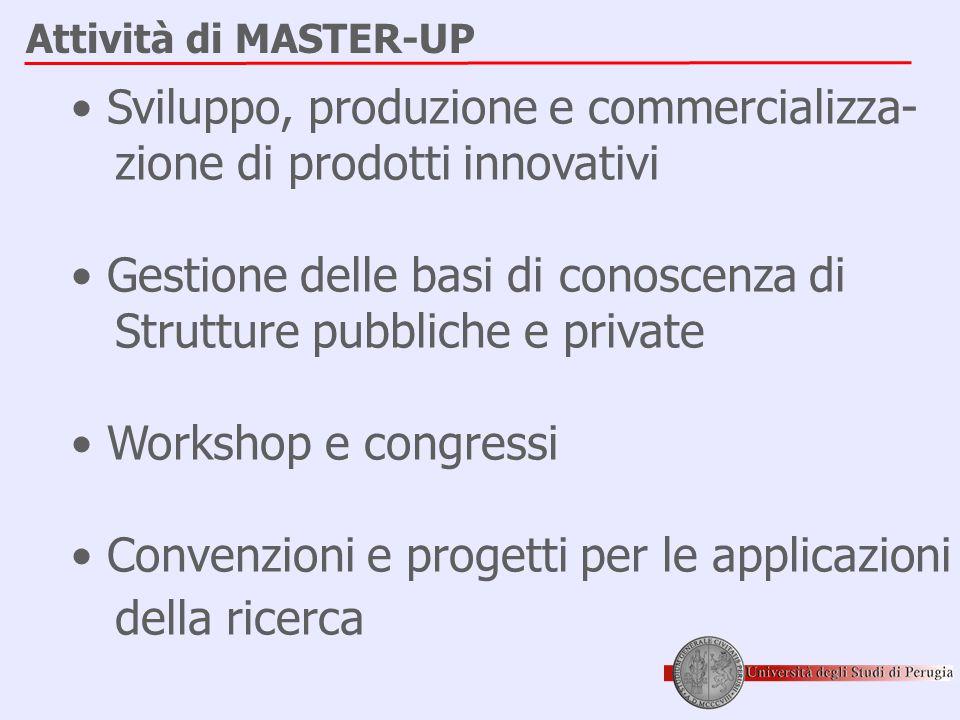 Sviluppo, produzione e commercializza- zione di prodotti innovativi