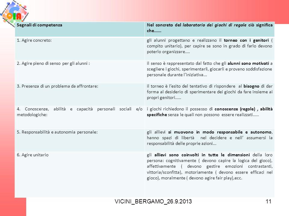 VICINI_BERGAMO_26.9.2013 Segnali di competenza