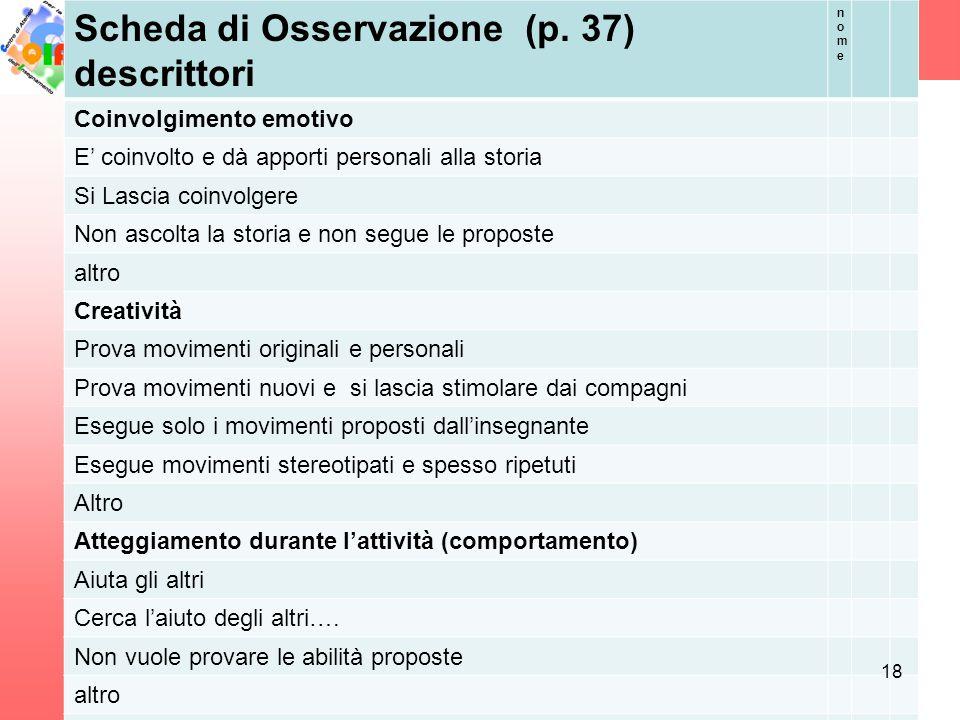 Scheda di Osservazione (p. 37) descrittori