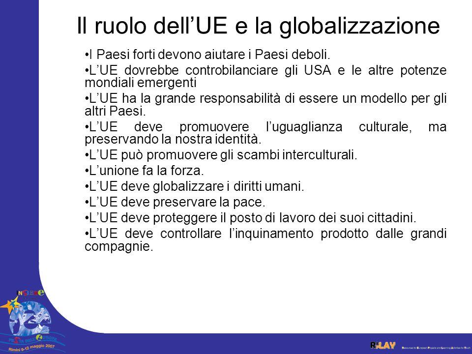 Il ruolo dell'UE e la globalizzazione