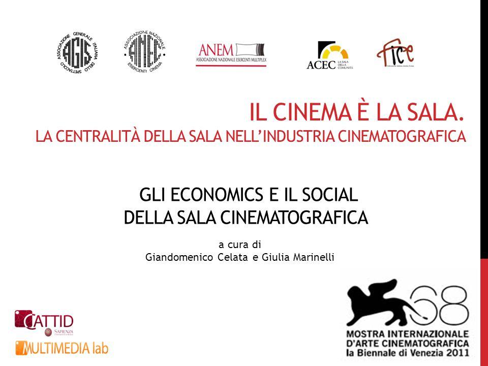 Il Cinema È la Sala. La centralità della sala nell'industria cinematografica