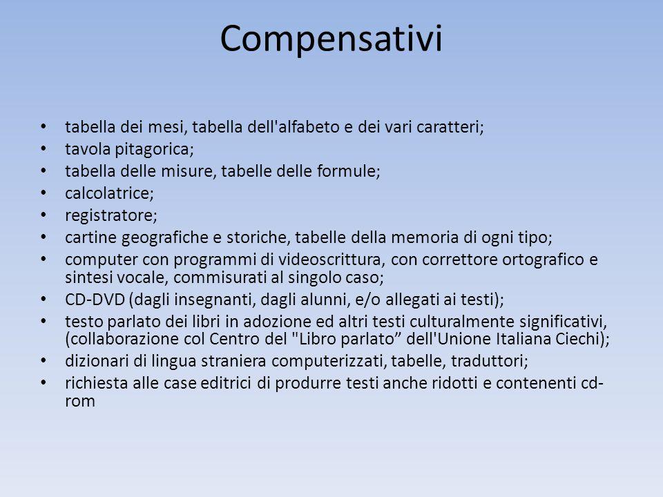 Compensativi tabella dei mesi, tabella dell alfabeto e dei vari caratteri; tavola pitagorica; tabella delle misure, tabelle delle formule;
