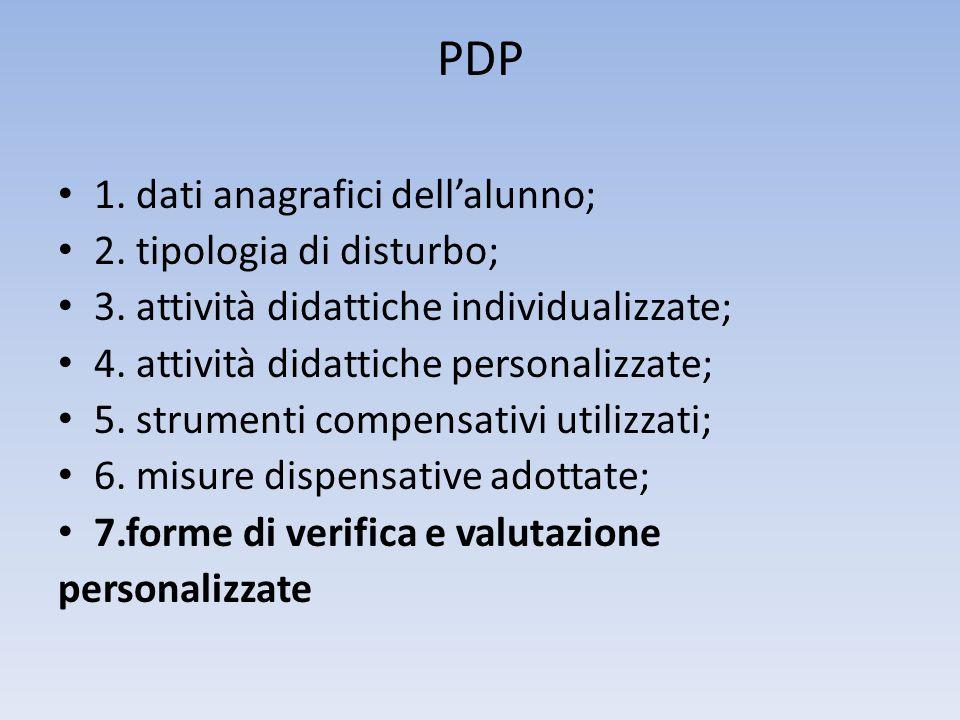 PDP 1. dati anagrafici dell'alunno; 2. tipologia di disturbo;