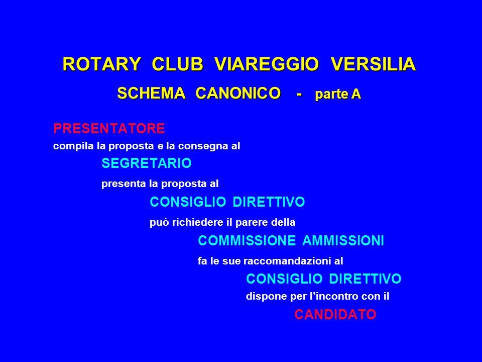 ROTARY CLUB VIAREGGIO VERSILIA SCHEMA CANONICO - parte A