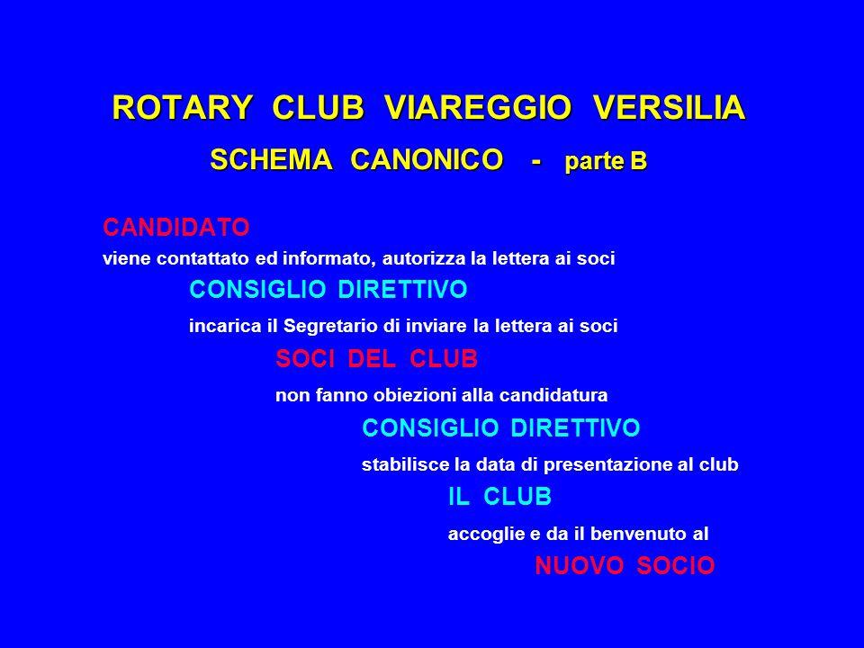 ROTARY CLUB VIAREGGIO VERSILIA SCHEMA CANONICO - parte B