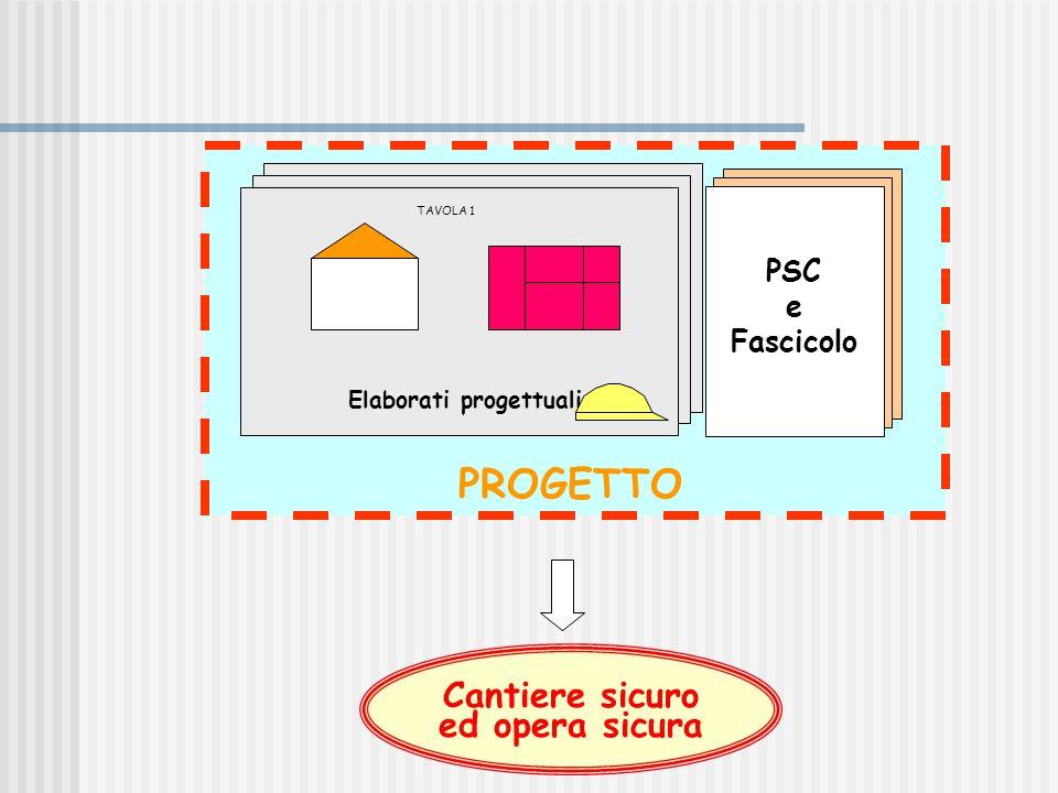 Elaborati progettuali