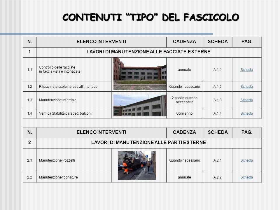 CONTENUTI TIPO DEL FASCICOLO