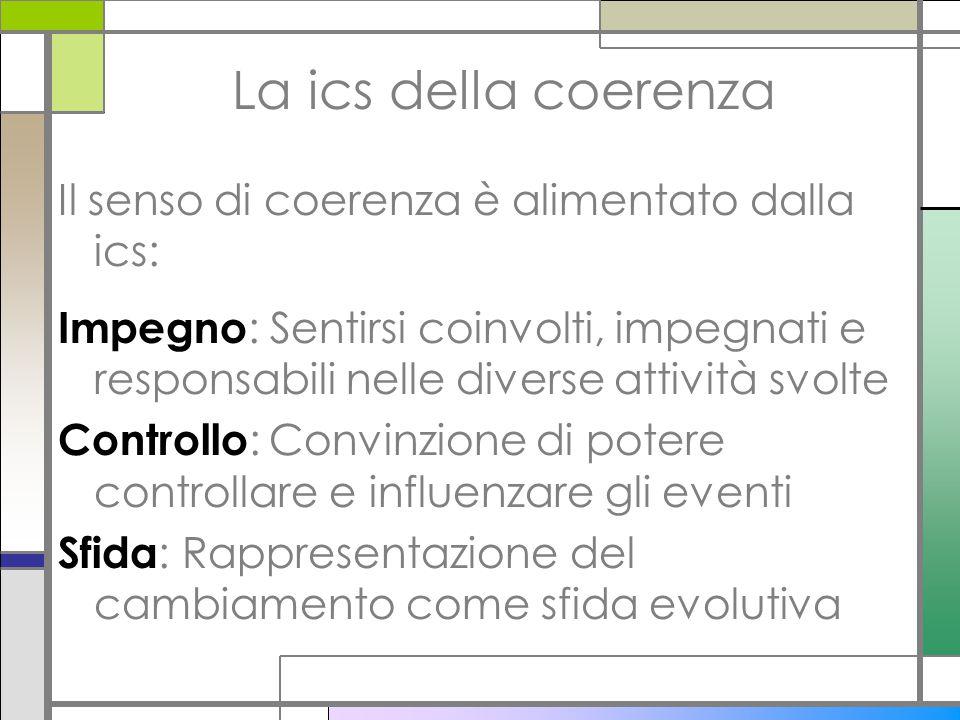 La ics della coerenza Il senso di coerenza è alimentato dalla ics: