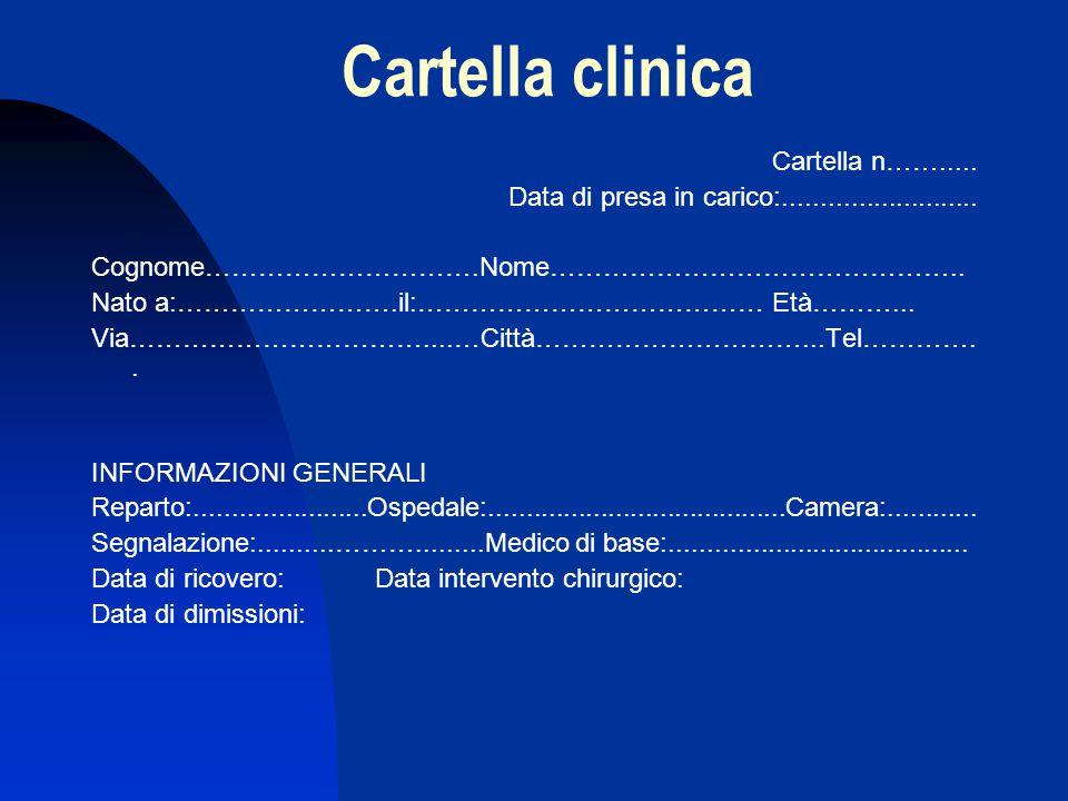 Cartella clinica Cartella n…….....