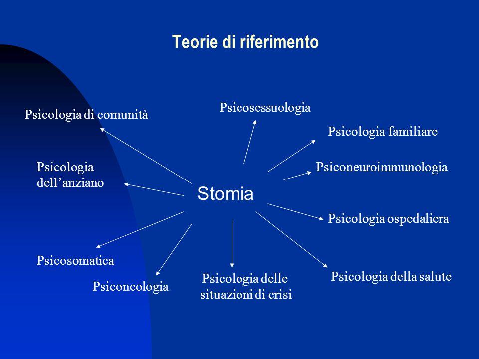 Teorie di riferimento Stomia Psicosessuologia Psicologia di comunità