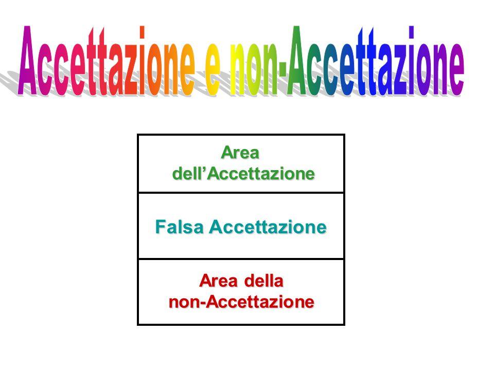 Accettazione e non-Accettazione