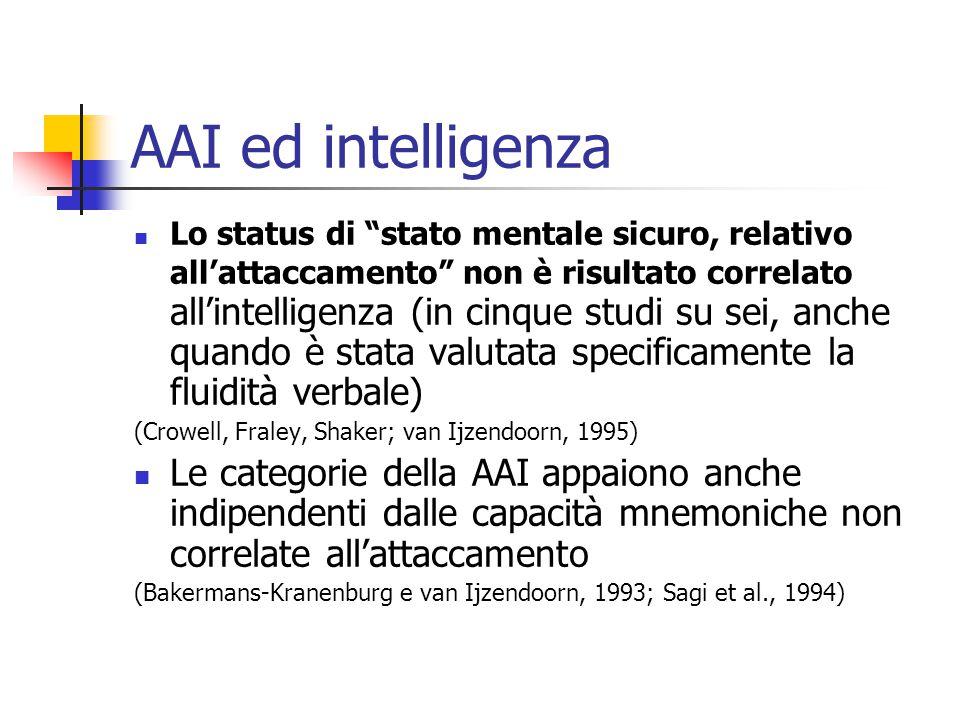 AAI ed intelligenza