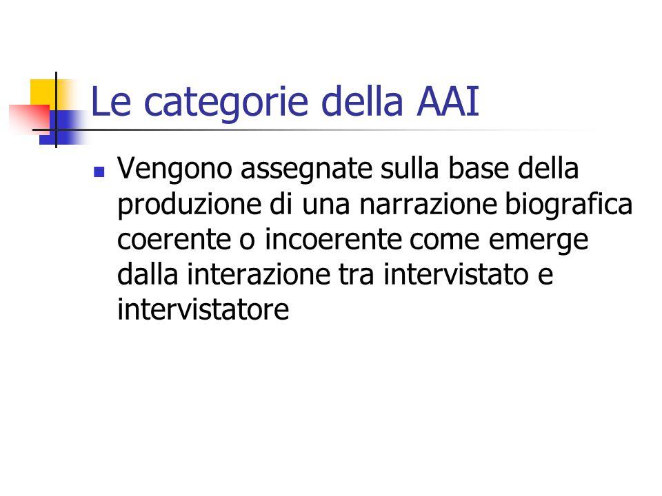 Le categorie della AAI